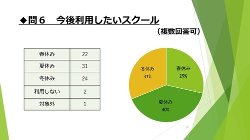 令和元年度サマースクールアンケート報告_PAGE0009.jpg