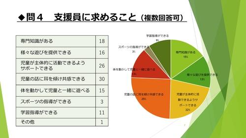 令和元年度サマースクールアンケート報告_PAGE0006.jpg