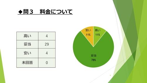令和元年度サマースクールアンケート報告_PAGE0005.jpg
