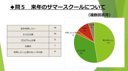 令和元年度サマースクールアンケート報告_PAGE0007.jpg