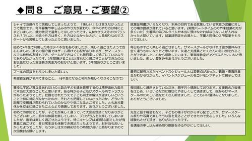 令和元年度サマースクールアンケート報告_PAGE0012.jpg