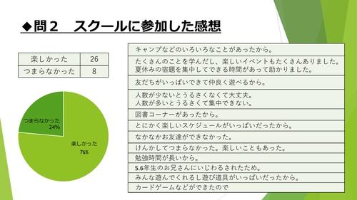 令和元年度サマースクールアンケート報告_PAGE0016.jpg