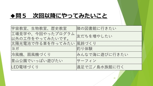 令和元年度サマースクールアンケート報告_PAGE0019.jpg