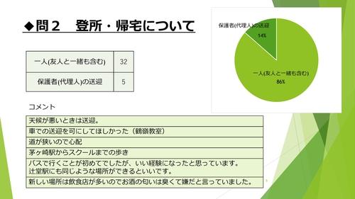 令和元年度サマースクールアンケート報告_PAGE0004.jpg