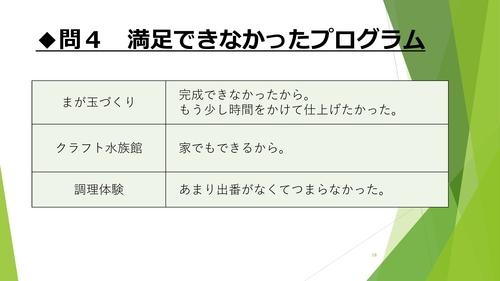 令和元年度サマースクールアンケート報告_PAGE0018.jpg