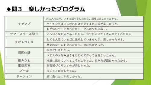 令和元年度サマースクールアンケート報告_PAGE0017.jpg