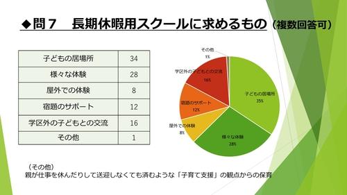 令和元年度サマースクールアンケート報告_PAGE0010.jpg